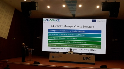 EDUZWACE presented in the 19th #ERSCP conference in Barcelona